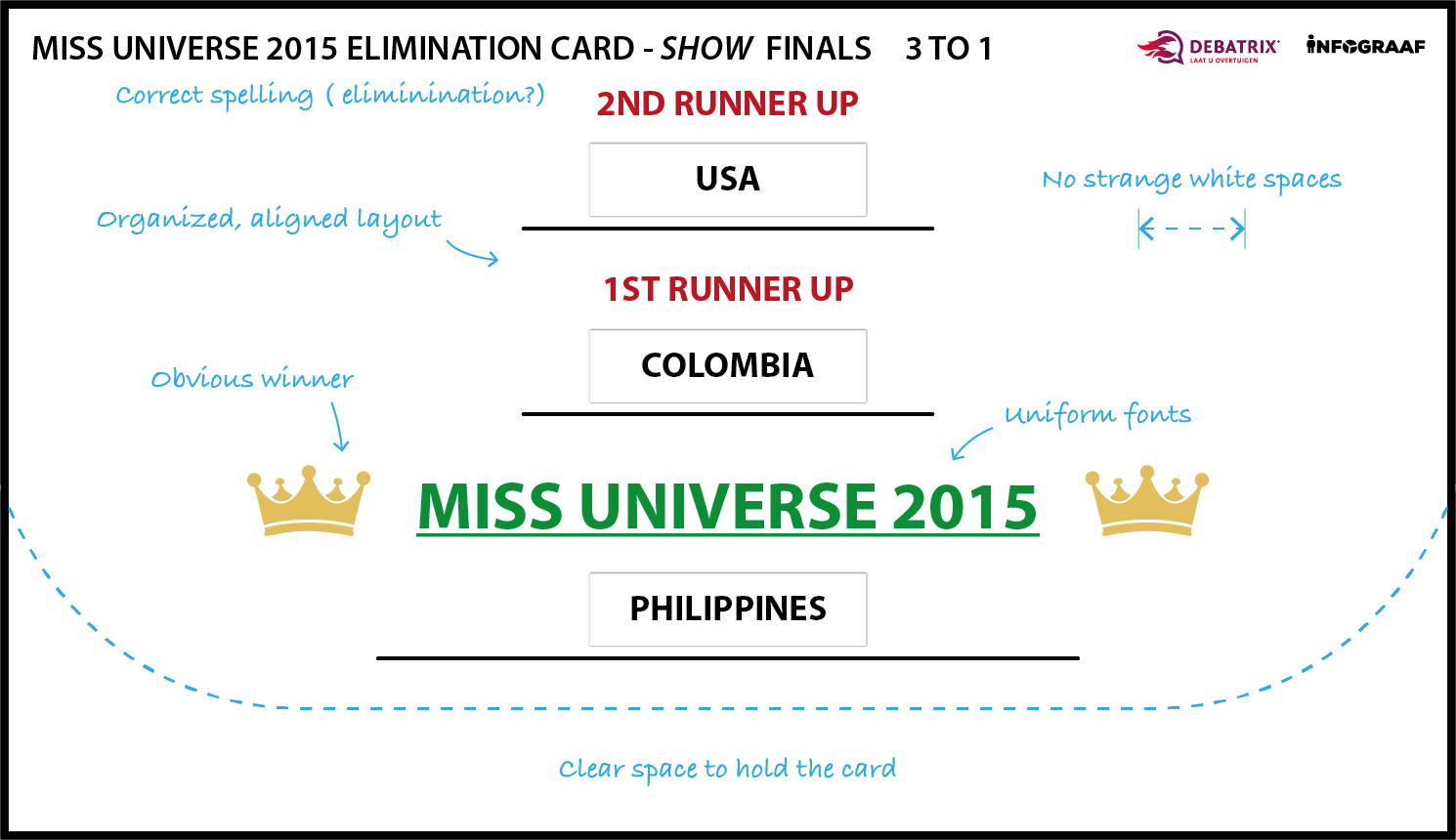 Miss Universe Cue Card Comments