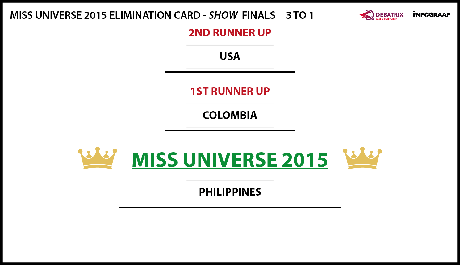 Miss Universe Cue Card